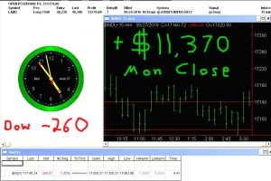 STATS-6-27-16-300x200 Monday June 27, 2016, Today Stock Market