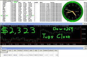 STATS-6-28-16-300x198 Tuesday June 28, 2016, Today Stock Market