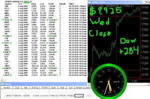 STATS-6-29-16-300x198 Wednesday June 29, 2016, Today Stock Market