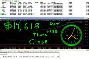 STATS-6-30-16-300x200 Thursday June 30, 2016, Today Stock Market