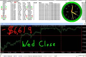 STATS-6-8-16-300x199 Wednesday June 8, 2016, Today Stock Market