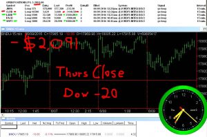STATS-6-9-16-300x199 Thursday June 9, 2016, Today Stock Market