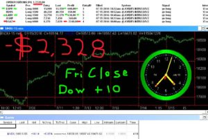 STATS-7-15-16-300x201 Friday July 15, 2016, Today Stock Market