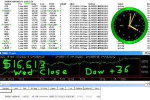 STATS-7-20-16-300x201 Wednesday July 20, 2016, Today Stock Market