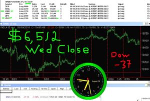STATS-8-10-16-300x201 Wednesday August 10, 2016, Today Stock Market