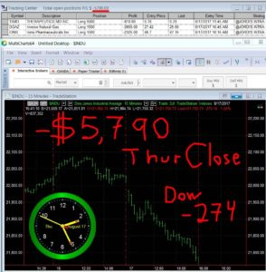 STATS-8-17-17-294x300 Thursday August 17, 2017, Today Stock Market