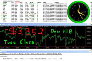 STATS-8-23-16-300x201 Tuesday August 23, 2016, Today Stock Market
