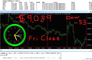STATS-8-26-16-300x197 Friday August 25, 2016, Today Stock Market