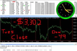 STATS-8-30-16-300x201 Tuesday August 30, 2016, Today Stock Market