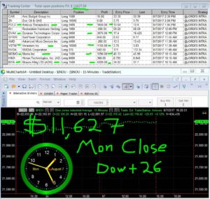 STATS-8-7-17-300x284 Monday August 7, 2017, Today Stock Market