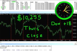 STATS-9-1-16-300x201 Thursday September 1, 2016, Today Stock Market