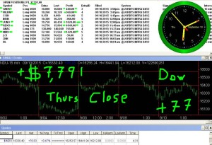 STATS-9-10-15-300x205 Thursday September 10, 2015, Today Stock Market