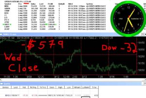 STATS-9-14-16-300x201 Wednesday September 14, 2016, Today Stock Market
