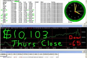 STATS-9-17-15-300x202 Thursday September 17, 2015, Today Stock Market