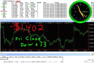 STATS-9-2-16-300x201 Friday September 2, 2016, Today Stock Market