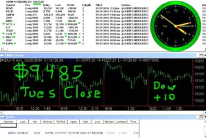 STATS-9-20-16-300x201 Tuesday September 20, 2016, Today Stock Market
