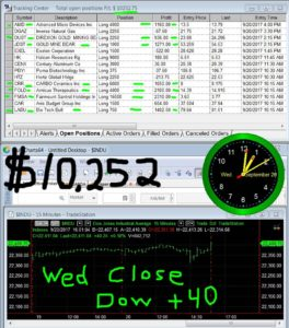STATS-9-20-17-264x300 Wednesday September 20, 2017, Today Stock Market
