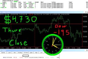 STATS-9-29-16-300x202 Thursday September 29, 2016, Today Stock Market