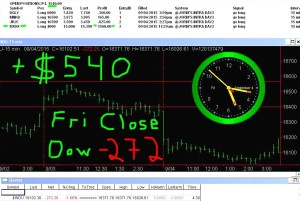 STATS-9-4-15-300x201 Friday September 4, 2015, Today Stock Market