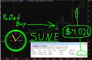 SUNE-2-300x198 Wednesday January 27, 2016, Today Stock Market