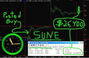 SUNE-5-300x197 Monday February 29, 2016, Today Stock Market