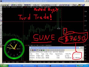 SUNE-6-300x225 Thursday March 3, 2016, Today Stock Market