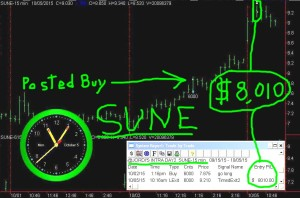 SUNE1-300x198 Monday October 5, 2015, Today Stock Market