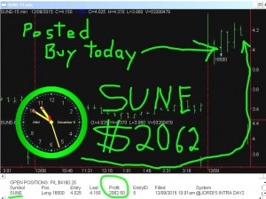 SUNE3-300x224 Wednesday December 9, 2015, Today Stock Market