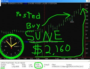 SUNE7-300x231 Monday January 4, 2016, Today Stock Market