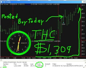 THC-1-300x238 Tuesday January 26, 2016, Today Stock Market
