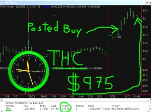 THC2-300x223 Wednesday December 23, 2015, Today Stock Market