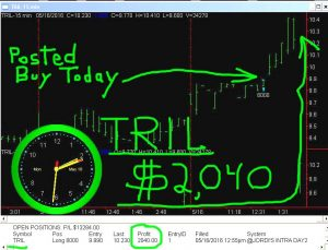 TRIL-1-300x229 Monday May 16, 2016, Today Stock Market
