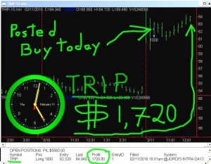 TRIP-1-300x233 Thursday February 11, 2016, Today Stock Market