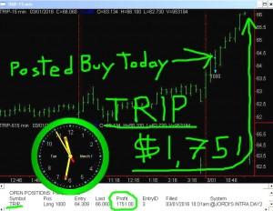 TRIP-3-300x232 Tuesday March 1, 2016, Today Stock Market