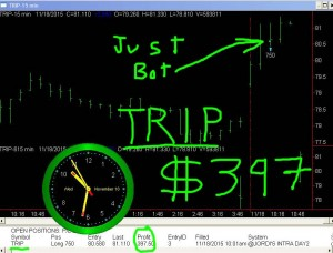 TRIP-300x228 Wednesday November 18, 2015, Today Stock Market