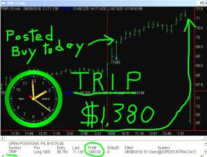 TRIP-7-300x228 Monday June 6, 2016, Today Stock Market