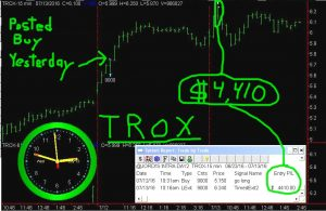 TROX-2-300x195 Wednesday July 13, 2016, Today Stock Market