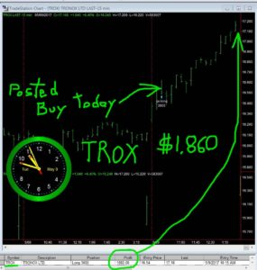 TROX-7-285x300 Tuesday May 9, 2017, Today Stock Market