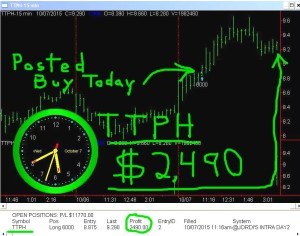 TTPH1-300x236 Wednesday October 7, 2015, Today Stock Market