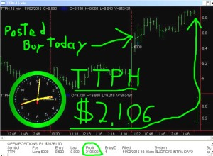 TTPH3-300x220 Tuesday November 3, 2015, Today Stock Market