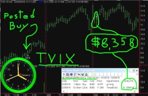 TVIX-3-300x195 Tuesday February 9, 2016, Today Stock Market