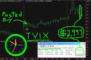 TVIX2-300x197 Wednesday February 3, 2016, Today Stock Market
