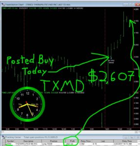 TXMD-1-287x300 Thursday May 25, 2017, Today Stock Market