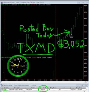 TXMD-2-290x300 Wednesday May 31, 2017, Today Stock Market