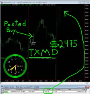 TXMD-288x300 Friday March 24, 2017, Today Stock Market