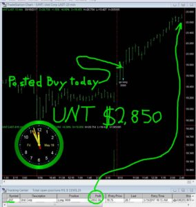 UNT-5-284x300 Friday May 19, 2017, Today Stock Market