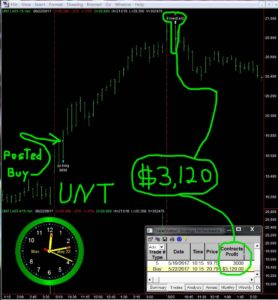UNT-6-278x300 Monday May 22, 2017, Today Stock Market