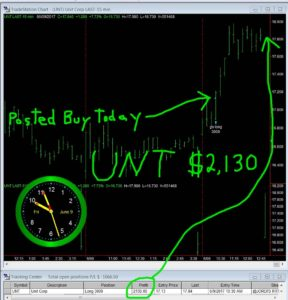 UNT-7-288x300 Friday June 9, 2017, Today Stock Market