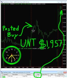 UNT-9-257x300 Thursday November 30, 2017, Today Stock market