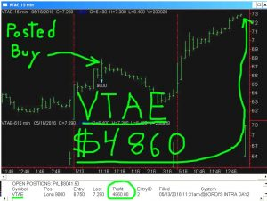 VTAE-1-300x226 Monday May 16, 2016, Today Stock Market